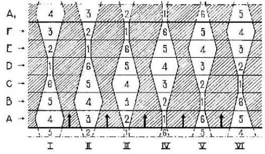 hvad er det elektromagnetiske spektrum